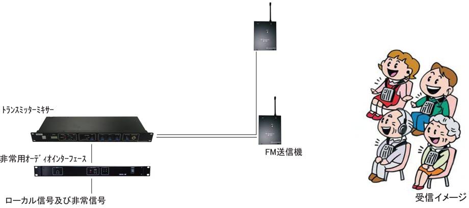 FM集団補聴システム