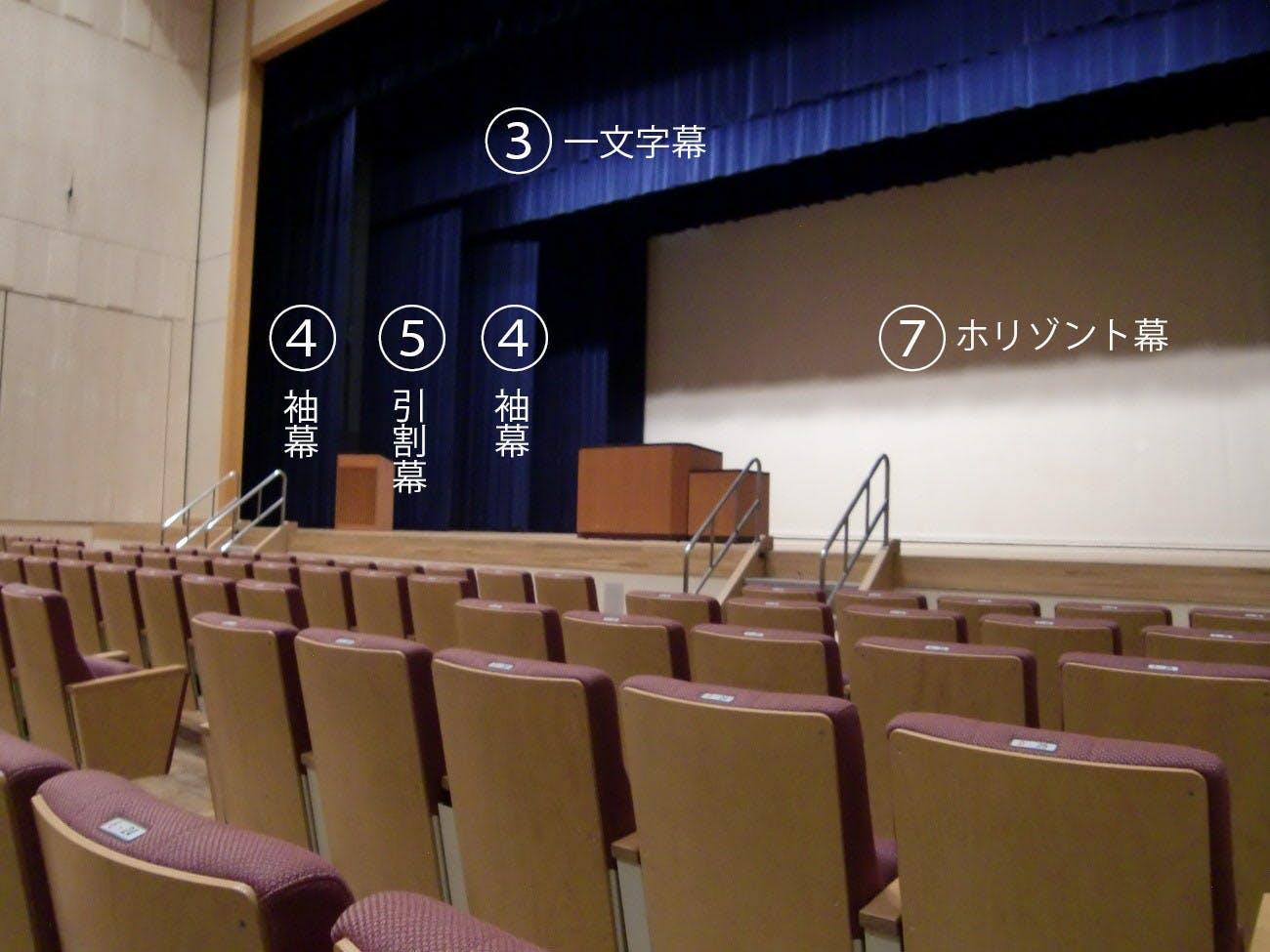 舞台の幕一覧